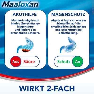 Maaloxan 25 mVal Suspension Beutel bei Sodbrennen  bei apolux.de bestellen