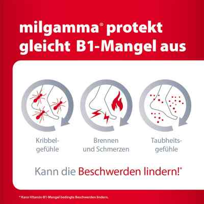 Milgamma protekt Filmtabletten  bei apolux.de bestellen